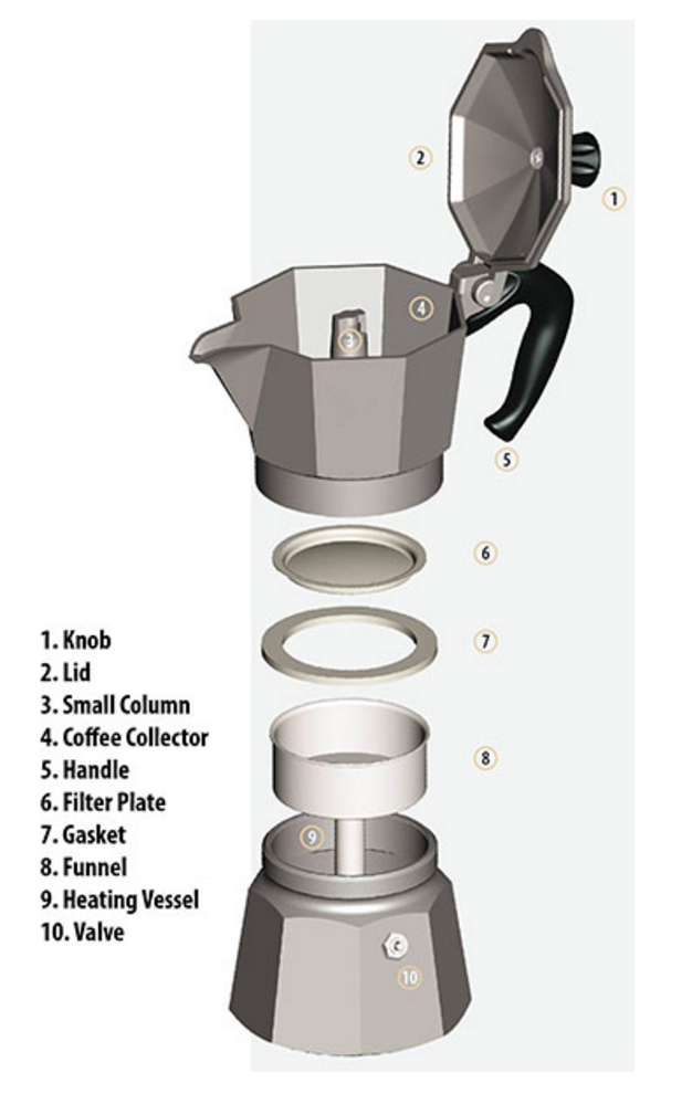 how to make italian coffee in a moka pot. Black Bedroom Furniture Sets. Home Design Ideas