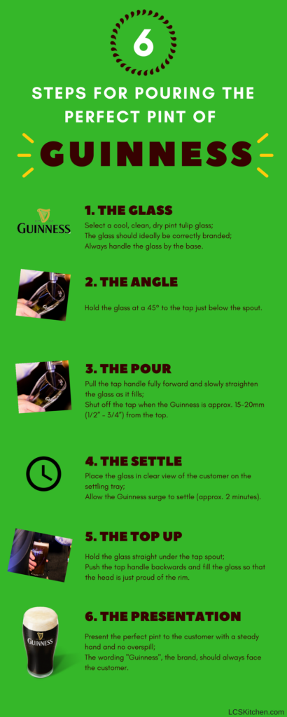 steps for pouring the perfect-pint of guinness infographic