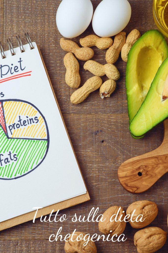 Dieta chetogenica ciclica menu