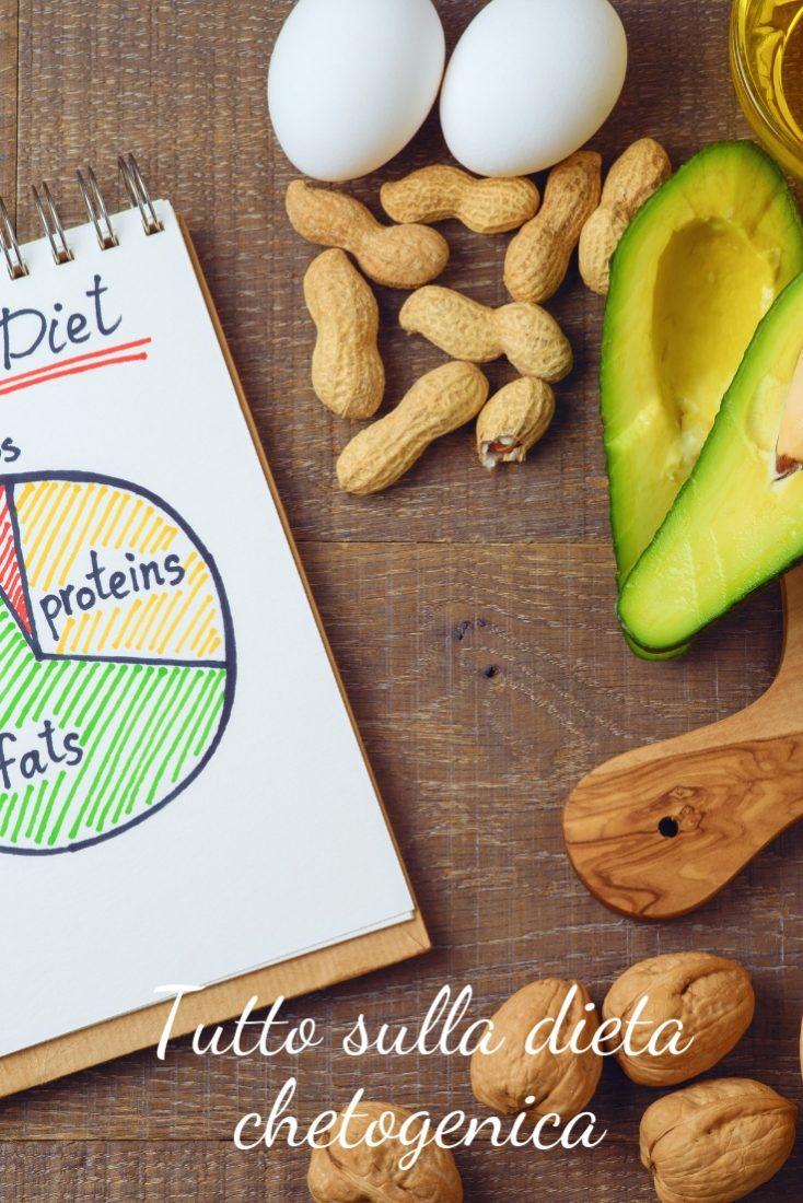 dieta keto come perdere peso se si mangia grasso