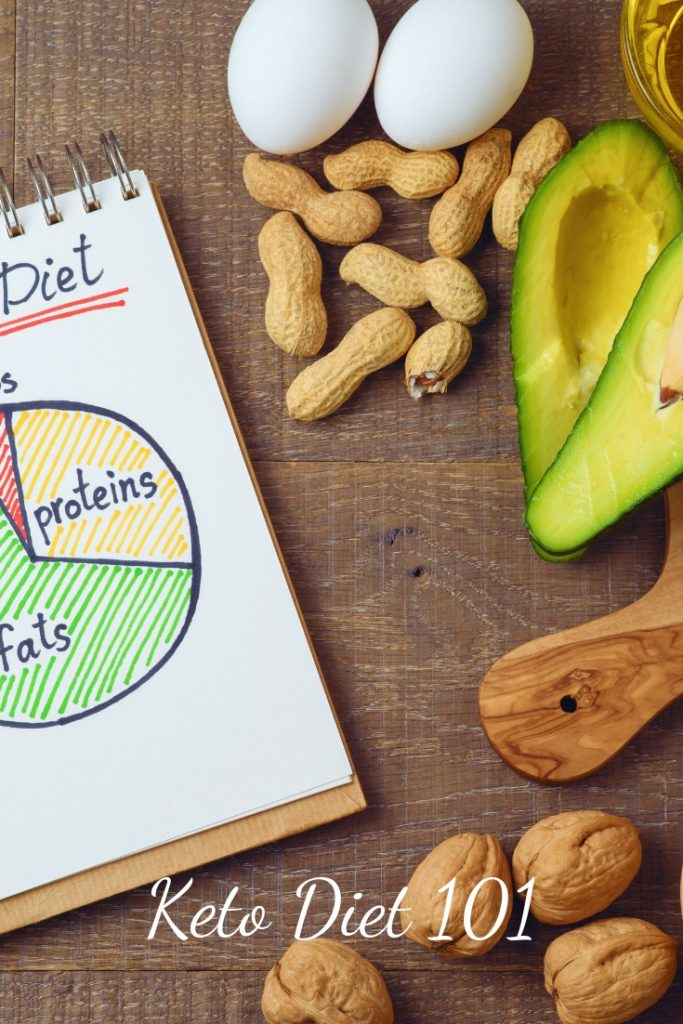 importance of protein in keto diet